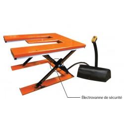 Table élévatrice extra plate châssis en E - TUB 600 H