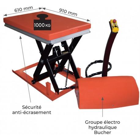 Capacité 1000 Kg /Elévation maxi : 770 mmPlateau de910*610mm