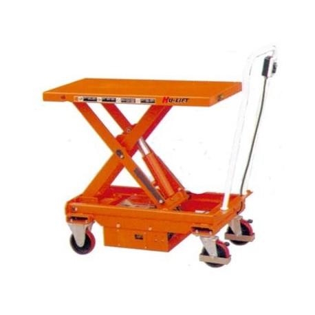 Table de levage mobile l ctrique es 75 - Table elevatrice electrique occasion ...